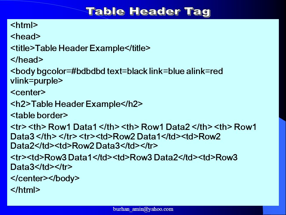 36 Table Header Example Table Header Example Row1 Data1 Row1 Data2 Row1 Data3 Row2 Data1 Row2 Data2 Row2 Data3 Row3 Data1 Row3 Data2 Row3 Data3 burhan_amin@yahoo.com