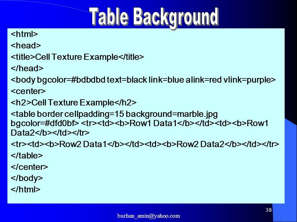 38 Cell Texture Example Cell Texture Example Row1 Data1 Row1 Data2 Row2 Data1 Row2 Data2 burhan_amin@yahoo.com