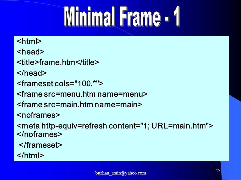 47 frame.htm burhan_amin@yahoo.com
