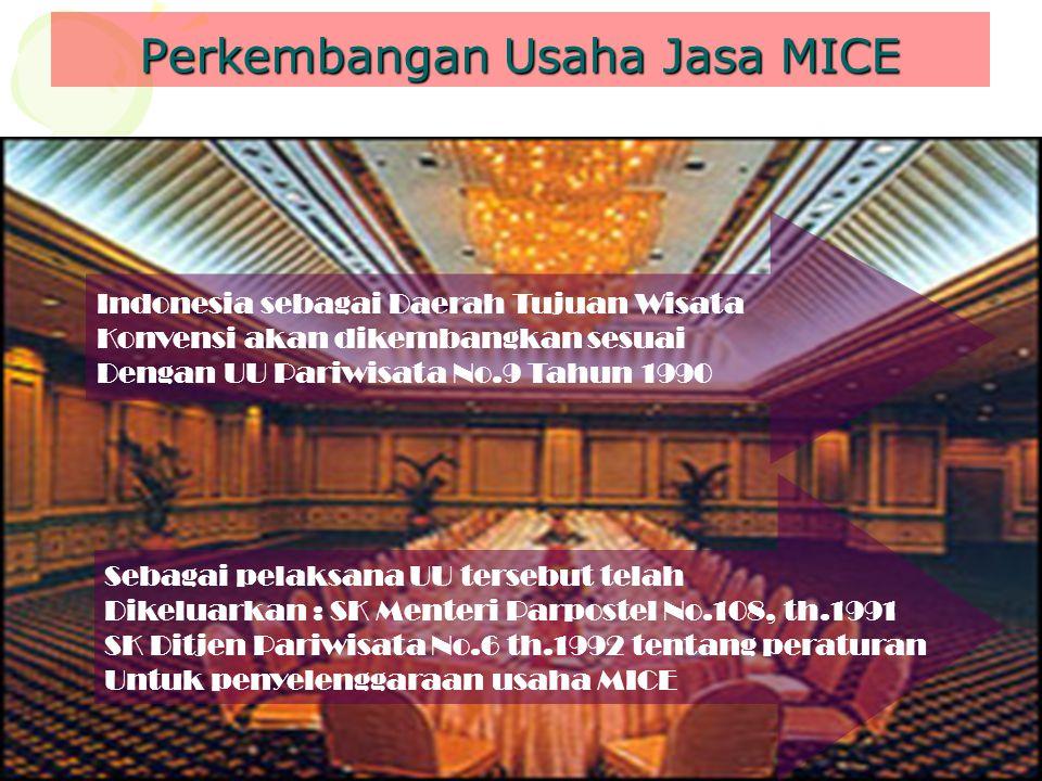 Perkembangan Usaha Jasa MICE Indonesia sebagai Daerah Tujuan Wisata Konvensi akan dikembangkan sesuai Dengan UU Pariwisata No.9 Tahun 1990 Sebagai pel