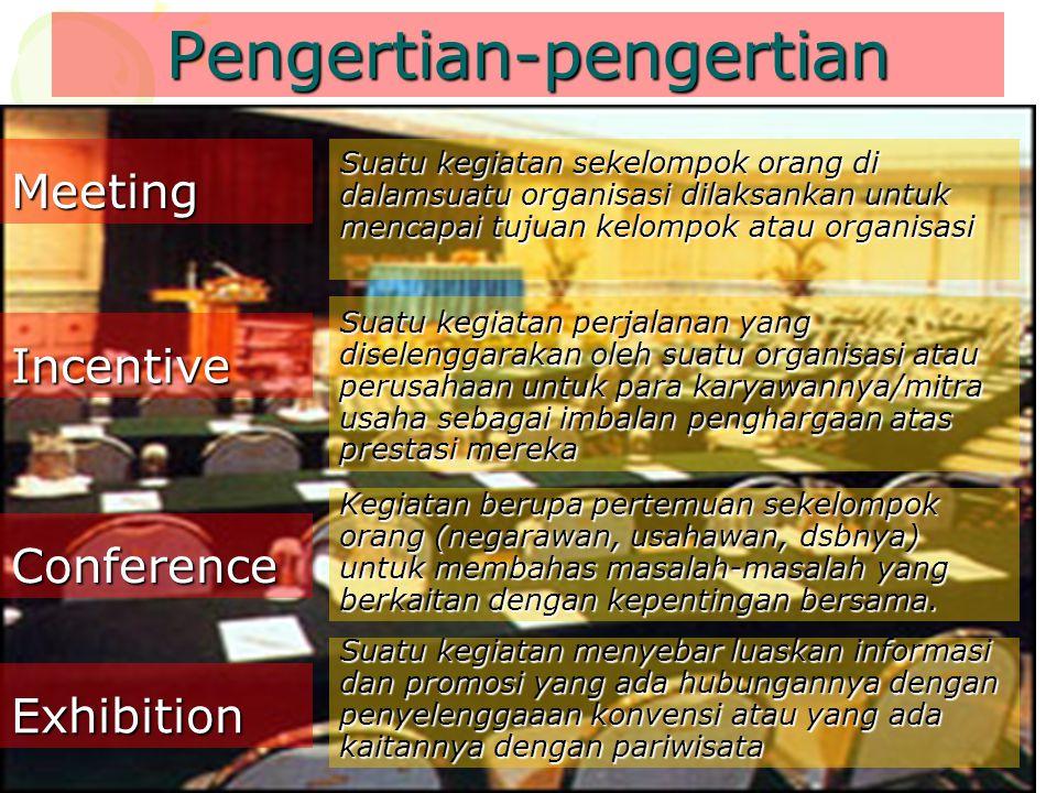 Pengertian-pengertian Meeting Incentive Conference Exhibition Suatu kegiatan sekelompok orang di dalamsuatu organisasi dilaksankan untuk mencapai tuju