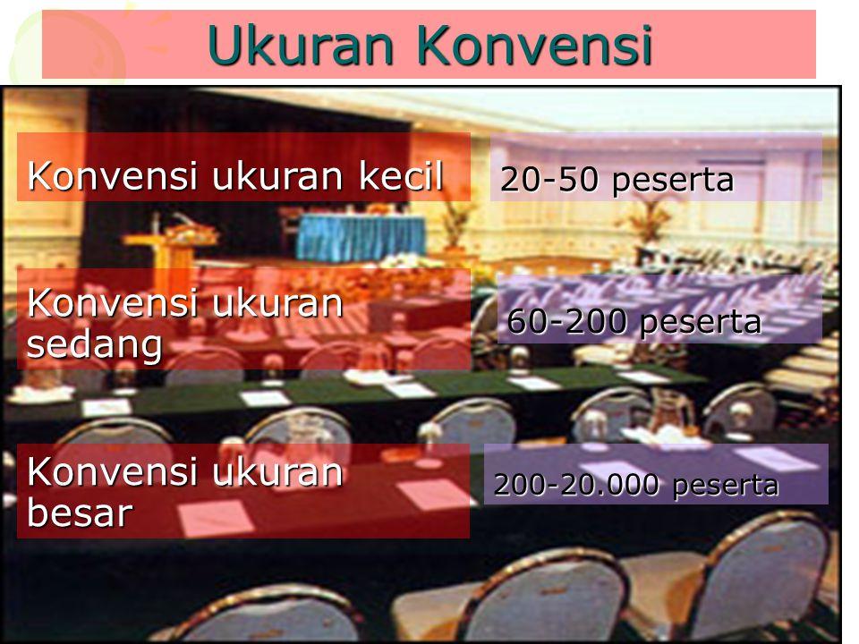 Ukuran Konvensi Konvensi ukuran kecil Konvensi ukuran sedang Konvensi ukuran besar 20-50 peserta 60-200 peserta 200-20.000 peserta