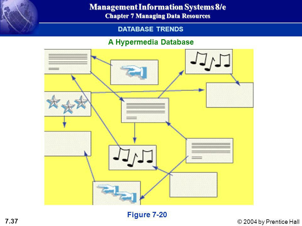 7.37 © 2004 by Prentice Hall Management Information Systems 8/e Chapter 7 Managing Data Resources A Hypermedia Database Figure 7-20 DATABASE TRENDS