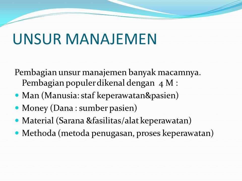 UNSUR MANAJEMEN Pembagian unsur manajemen banyak macamnya.