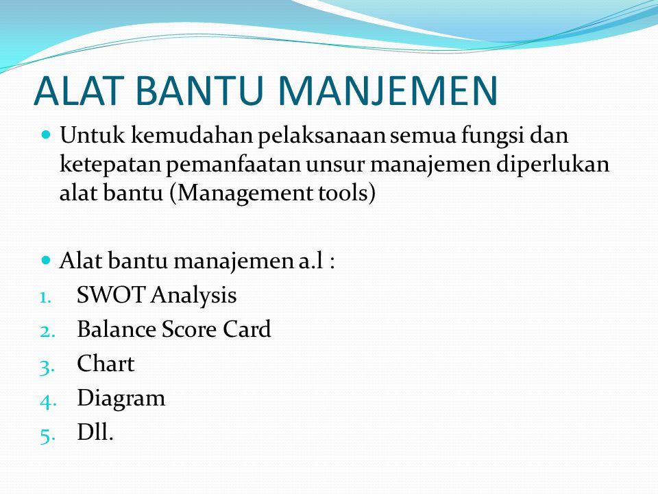 ALAT BANTU MANJEMEN Untuk kemudahan pelaksanaan semua fungsi dan ketepatan pemanfaatan unsur manajemen diperlukan alat bantu (Management tools) Alat bantu manajemen a.l : 1.