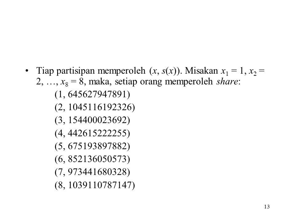 13 Tiap partisipan memperoleh (x, s(x)).