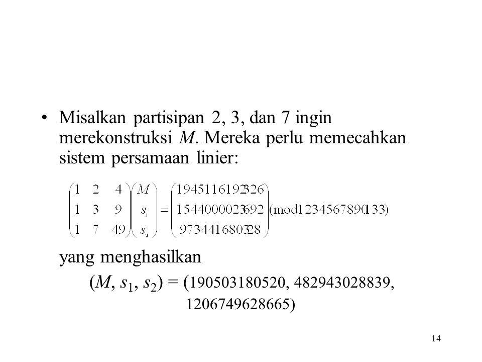 14 Misalkan partisipan 2, 3, dan 7 ingin merekonstruksi M.