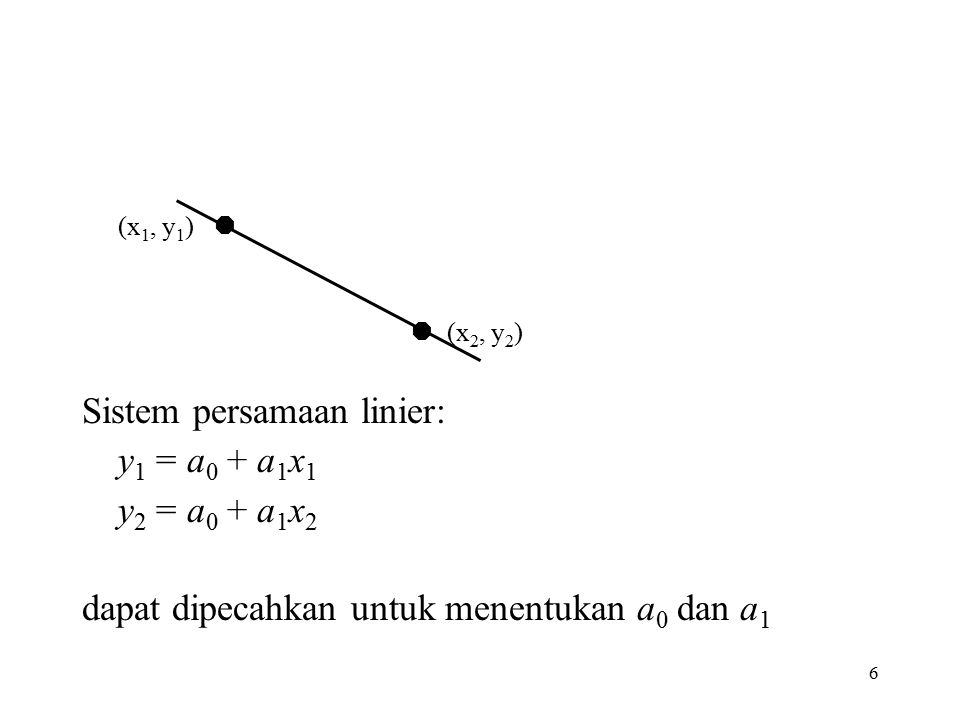 6 (x 1, y 1 )   (x 2, y 2 ) Sistem persamaan linier: y 1 = a 0 + a 1 x 1 y 2 = a 0 + a 1 x 2 dapat dipecahkan untuk menentukan a 0 dan a 1