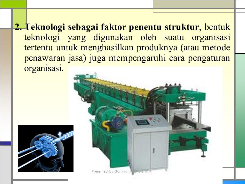 2. Teknologi sebagai faktor penentu struktur, bentuk teknologi yang digunakan oleh suatu organisasi tertentu untuk menghasilkan produknya (atau metode