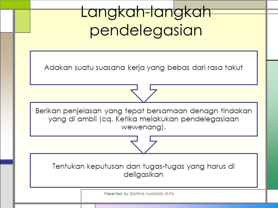 Langkah-langkah pendelegasian Tentukan keputusan dan tugas-tugas yang harus di deligasikan Berikan penjelasan yang tepat bersamaan denagn tindakan yang di ambil (cq.