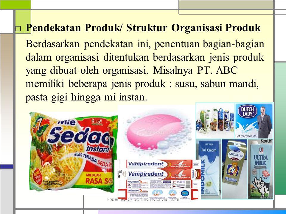 □ Pendekatan Produk/ Struktur Organisasi Produk Berdasarkan pendekatan ini, penentuan bagian-bagian dalam organisasi ditentukan berdasarkan jenis produk yang dibuat oleh organisasi.