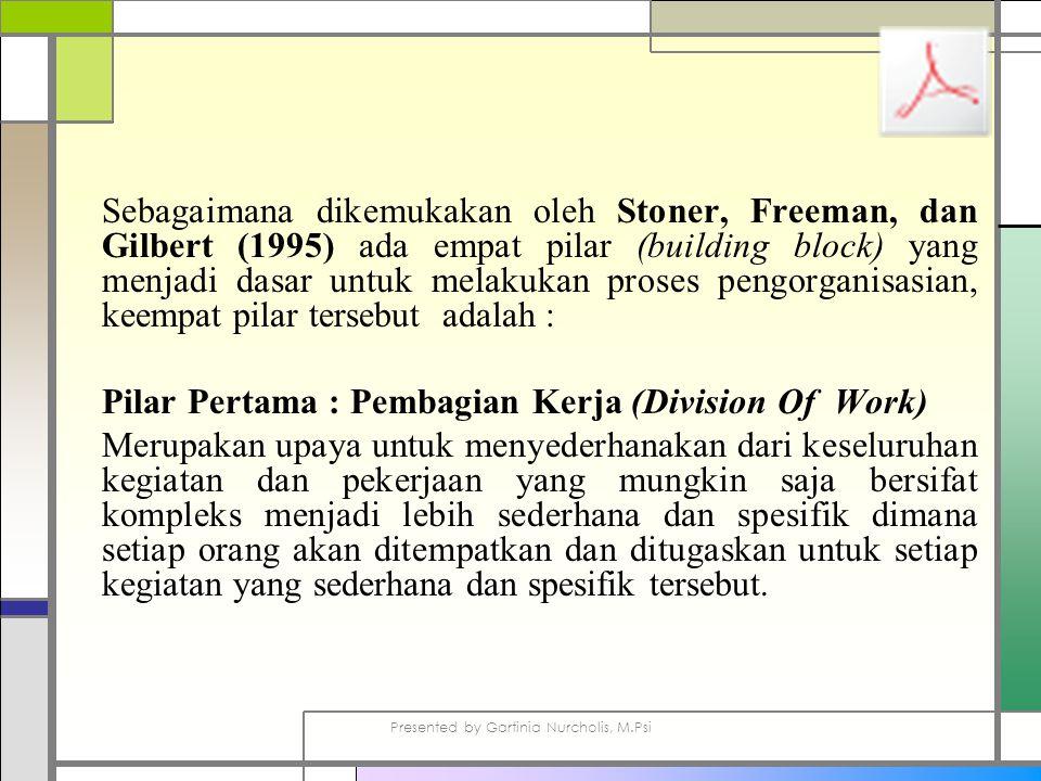 Sebagaimana dikemukakan oleh Stoner, Freeman, dan Gilbert (1995) ada empat pilar (building block) yang menjadi dasar untuk melakukan proses pengorganisasian, keempat pilar tersebut adalah : Pilar Pertama : Pembagian Kerja (Division Of Work) Merupakan upaya untuk menyederhanakan dari keseluruhan kegiatan dan pekerjaan yang mungkin saja bersifat kompleks menjadi lebih sederhana dan spesifik dimana setiap orang akan ditempatkan dan ditugaskan untuk setiap kegiatan yang sederhana dan spesifik tersebut.
