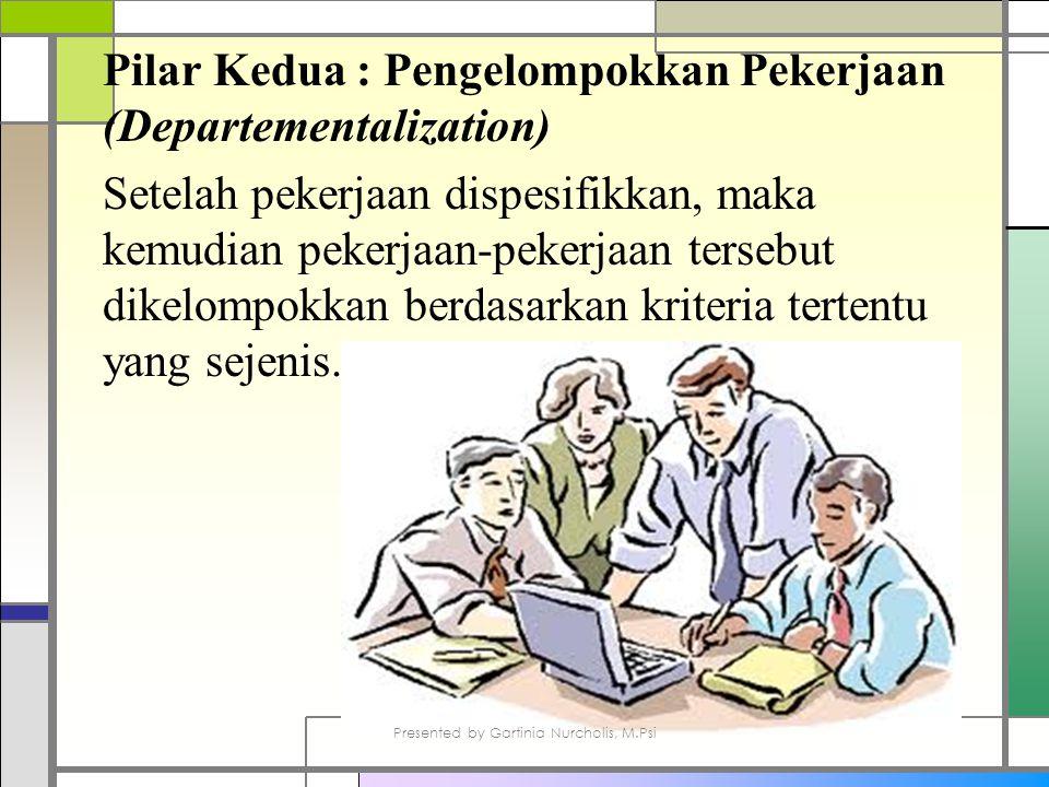 Pilar Kedua : Pengelompokkan Pekerjaan (Departementalization) Setelah pekerjaan dispesifikkan, maka kemudian pekerjaan-pekerjaan tersebut dikelompokkan berdasarkan kriteria tertentu yang sejenis.