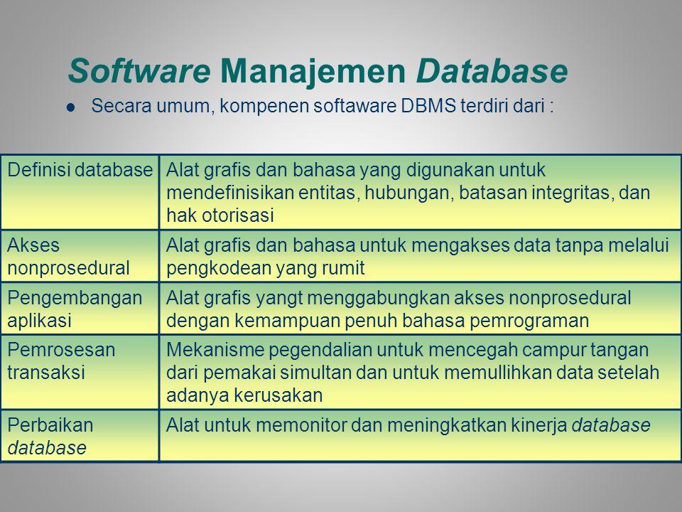 Software Manajemen Database Secara umum, kompenen softaware DBMS terdiri dari : Definisi databaseAlat grafis dan bahasa yang digunakan untuk mendefini