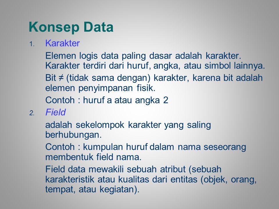 Konsep Data 1. Karakter Elemen logis data paling dasar adalah karakter. Karakter terdiri dari huruf, angka, atau simbol lainnya. Bit ≠ (tidak sama den