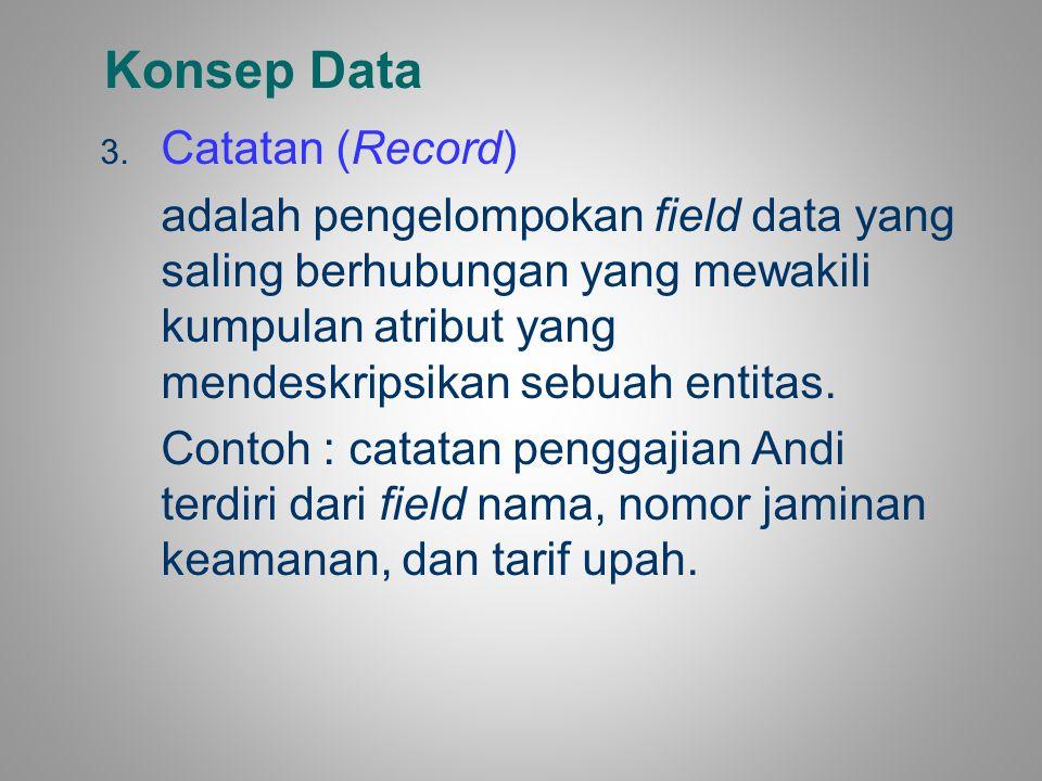 Konsep Data 3. Catatan (Record) adalah pengelompokan field data yang saling berhubungan yang mewakili kumpulan atribut yang mendeskripsikan sebuah ent