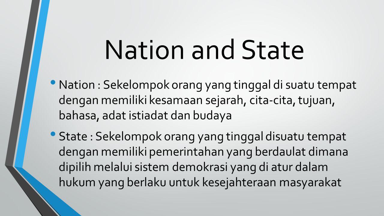 Nation and State Nation : Sekelompok orang yang tinggal di suatu tempat dengan memiliki kesamaan sejarah, cita-cita, tujuan, bahasa, adat istiadat dan budaya State : Sekelompok orang yang tinggal disuatu tempat dengan memiliki pemerintahan yang berdaulat dimana dipilih melalui sistem demokrasi yang di atur dalam hukum yang berlaku untuk kesejahteraan masyarakat