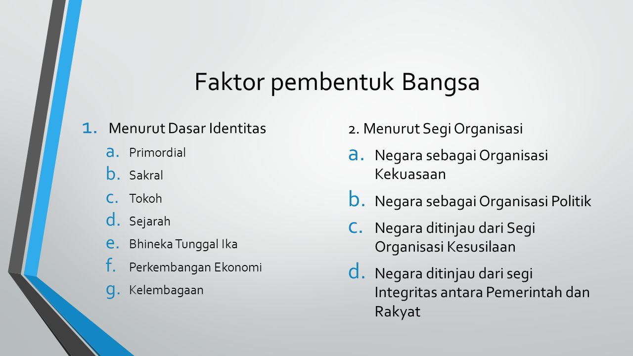 Faktor pembentuk Bangsa 1.Menurut Dasar Identitas a.