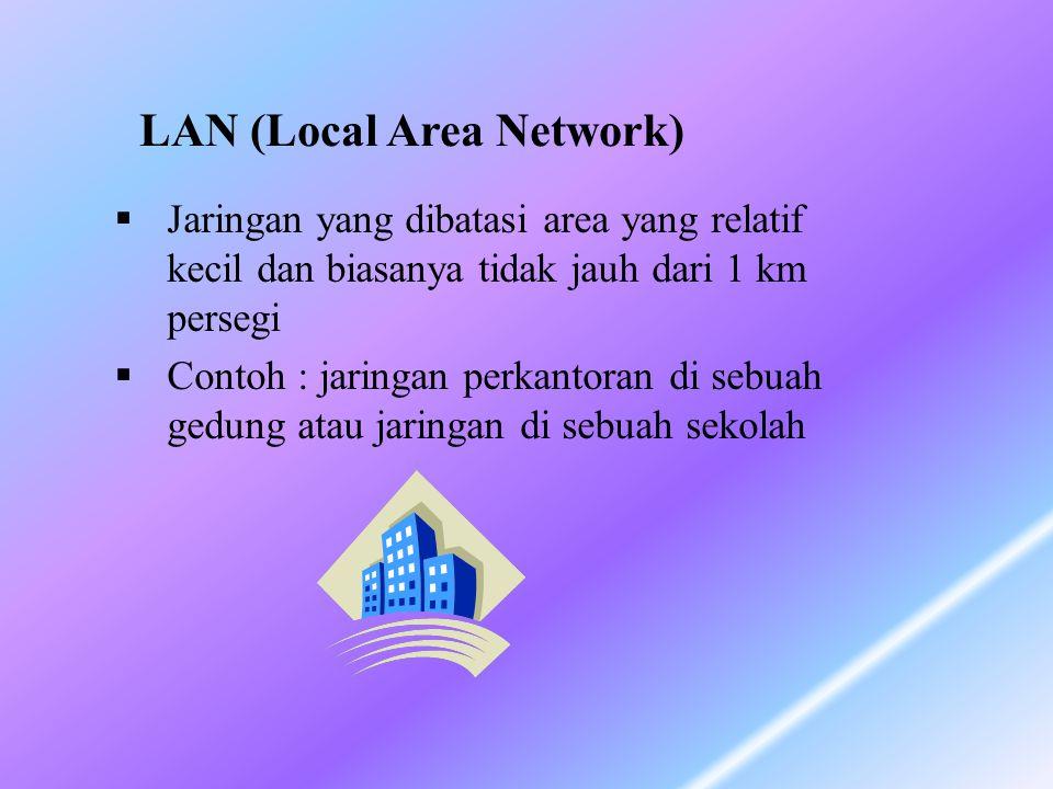 LAN (Local Area Network)  Jaringan yang dibatasi area yang relatif kecil dan biasanya tidak jauh dari 1 km persegi  Contoh : jaringan perkantoran di sebuah gedung atau jaringan di sebuah sekolah