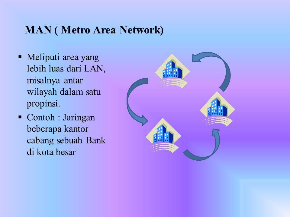 MAN ( Metro Area Network)  Meliputi area yang lebih luas dari LAN, misalnya antar wilayah dalam satu propinsi.  Contoh : Jaringan beberapa kantor ca