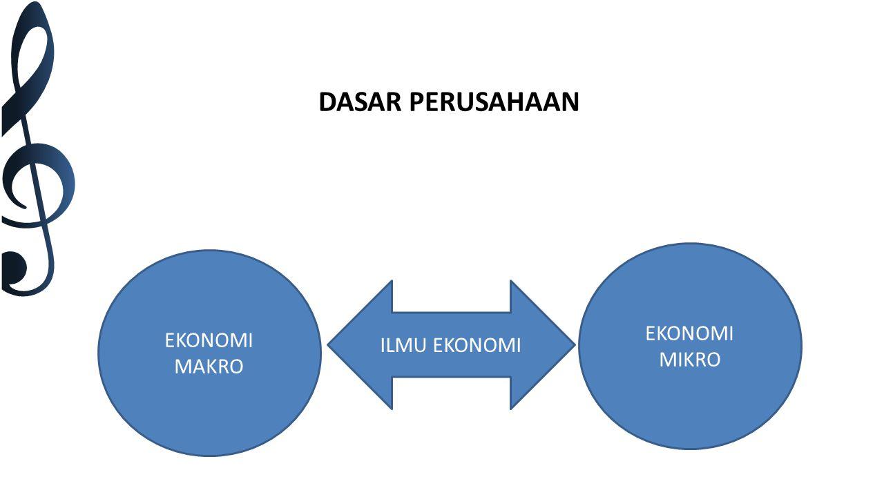 Kebijaksanaan Ekonomi Makro Kebijaksanaan Moneter Yaitu sebuah kebijaksanaan yang mengacu pada program pemerintah dalam mengendalikan uang yang beredar di pasaran Kebijaksanaan Fiskal Yaitu sebuah kebijakan yang berkaitan dengan program perpajakan dan pengeluaran anggaran