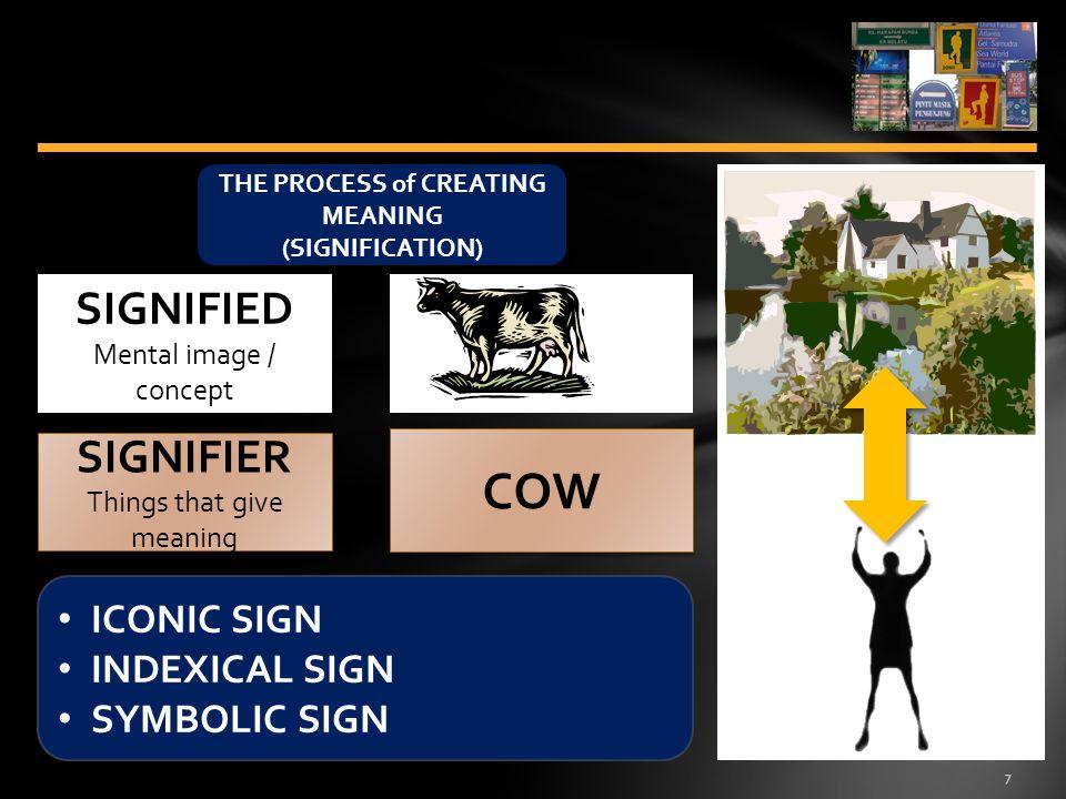 8 ICONIC SIGN SIGNIFIED SIGNIFIER JALAN BERBELOK