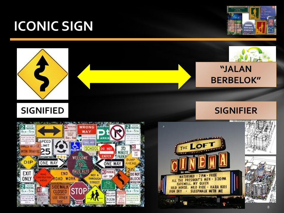 9 INDEXICAL SIGN MUSIC STORE SIGNIFIED SIGNIFIER SIGNIFIED SIGNIFIER SIGNIFIED SIGNIFIER