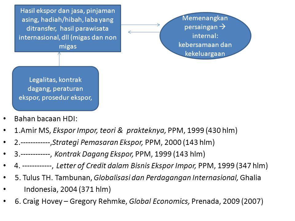Bahan bacaan HDI: 1.Amir MS, Ekspor Impor, teori & prakteknya, PPM, 1999 (430 hlm) 2.------------,Strategi Pemasaran Ekspor, PPM, 2000 (143 hlm) 3.---