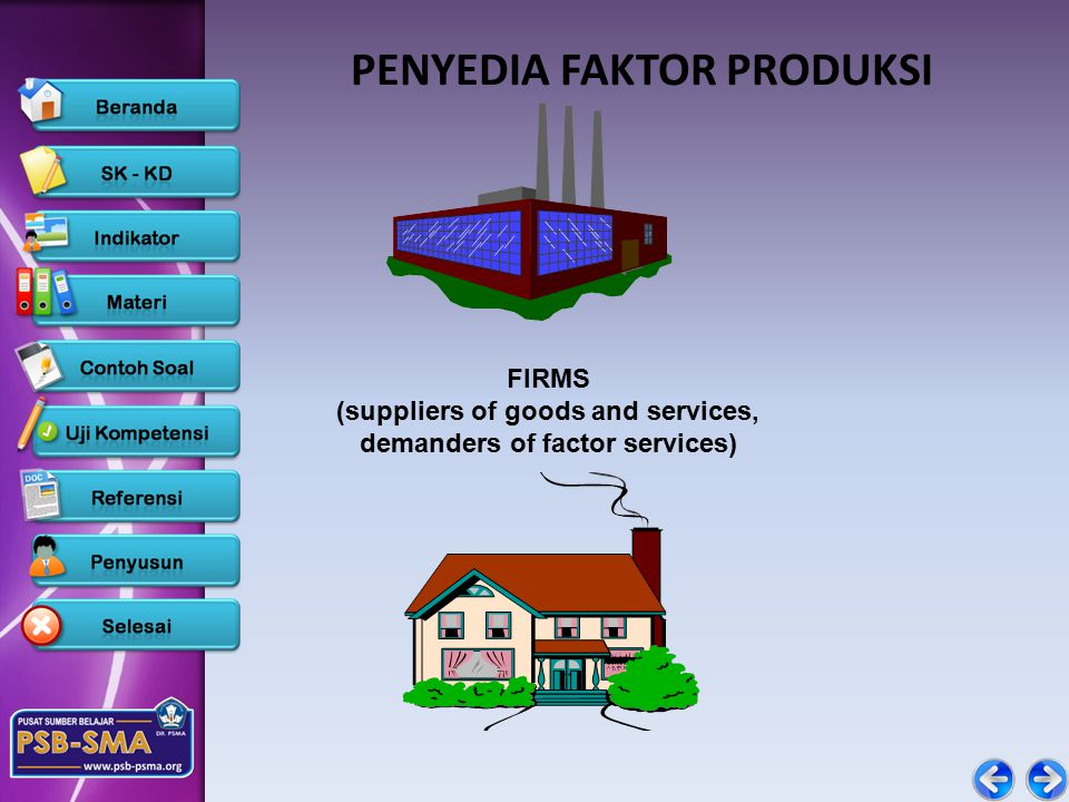 FIRMS (suppliers of goods and services, demanders of factor services) PENYEDIA FAKTOR PRODUKSI