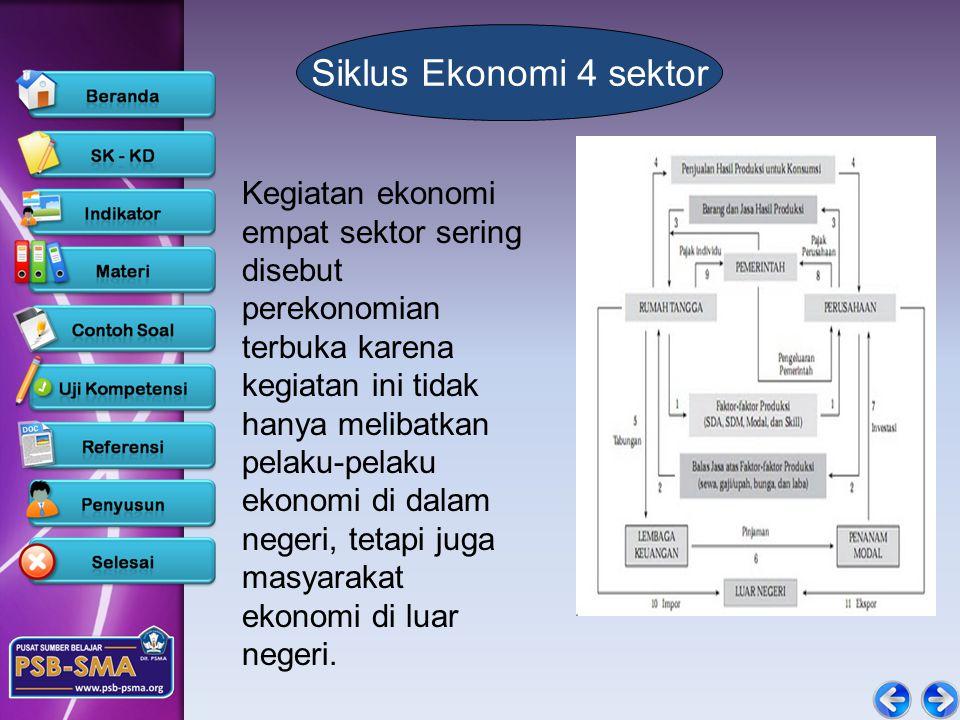 Siklus Ekonomi 4 sektor Kegiatan ekonomi empat sektor sering disebut perekonomian terbuka karena kegiatan ini tidak hanya melibatkan pelaku-pelaku ekonomi di dalam negeri, tetapi juga masyarakat ekonomi di luar negeri.