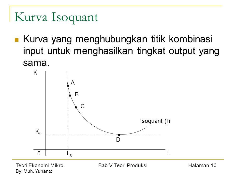 Teori Ekonomi Mikro Bab V Teori Produksi Halaman 10 By: Muh. Yunanto Kurva Isoquant Kurva yang menghubungkan titik kombinasi input untuk menghasilkan