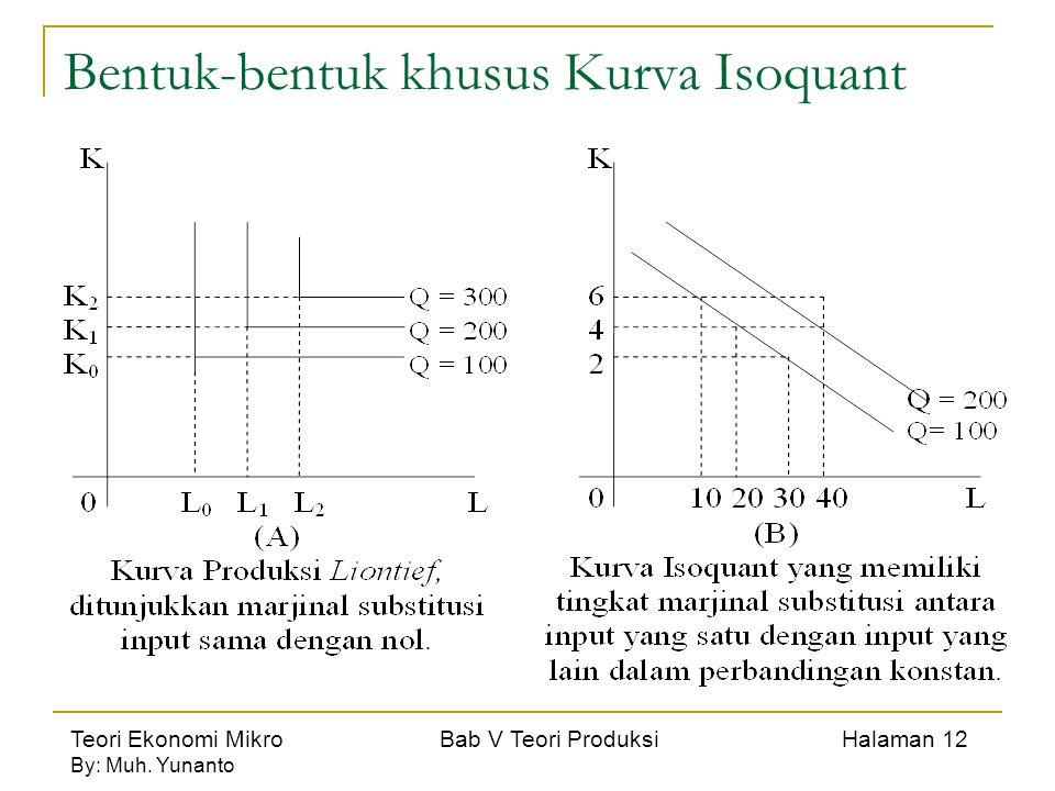 Teori Ekonomi Mikro Bab V Teori Produksi Halaman 12 By: Muh. Yunanto Bentuk-bentuk khusus Kurva Isoquant