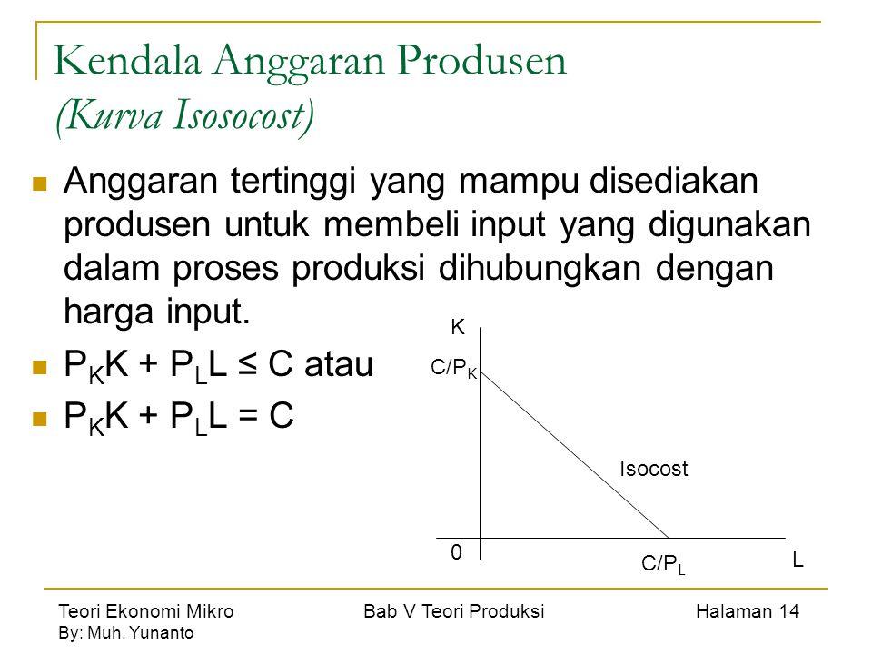 Teori Ekonomi Mikro Bab V Teori Produksi Halaman 14 By: Muh. Yunanto Kendala Anggaran Produsen (Kurva Isosocost) Anggaran tertinggi yang mampu disedia