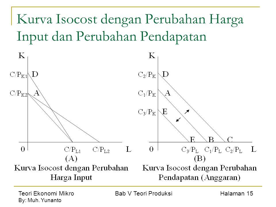 Teori Ekonomi Mikro Bab V Teori Produksi Halaman 15 By: Muh. Yunanto Kurva Isocost dengan Perubahan Harga Input dan Perubahan Pendapatan