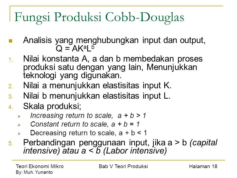 Teori Ekonomi Mikro Bab V Teori Produksi Halaman 18 By: Muh. Yunanto Fungsi Produksi Cobb-Douglas Analisis yang menghubungkan input dan output, Q = AK