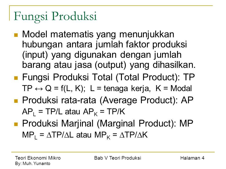 Teori Ekonomi Mikro Bab V Teori Produksi Halaman 4 By: Muh. Yunanto Fungsi Produksi Model matematis yang menunjukkan hubungan antara jumlah faktor pro