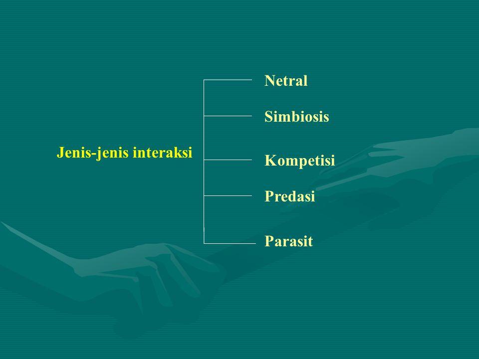 Jenis-jenis interaksi Netral Simbiosis Kompetisi Predasi Parasit