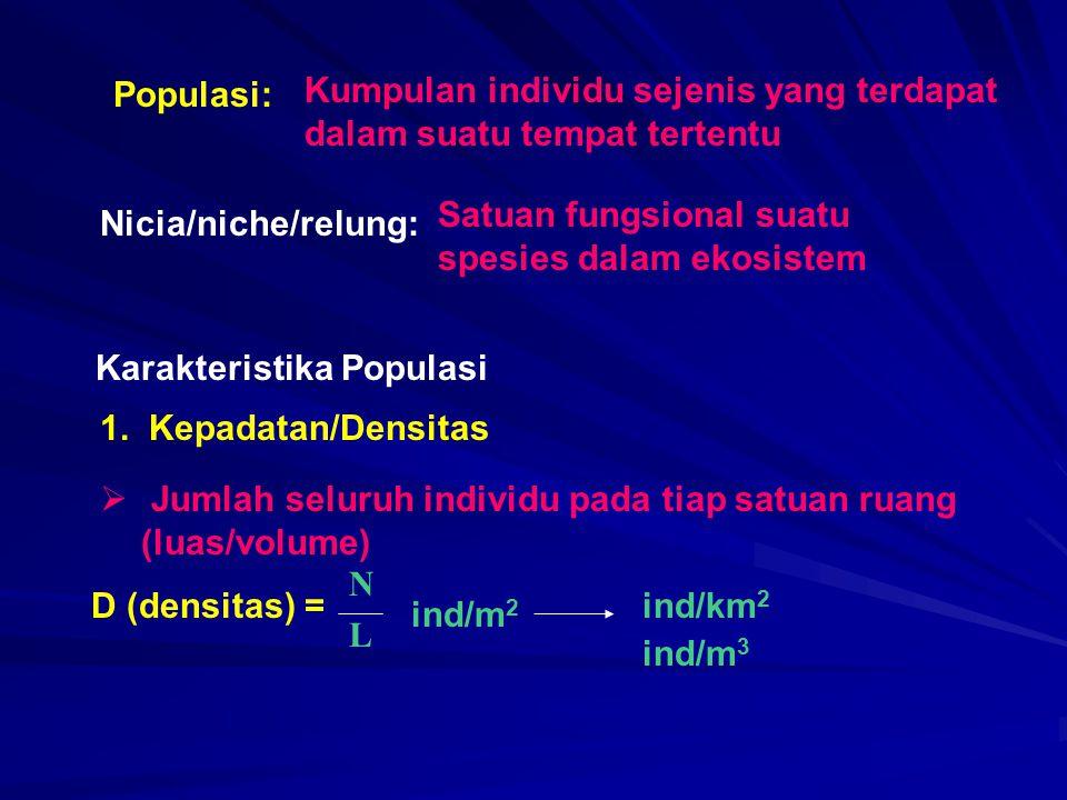 Populasi: Nicia/niche/relung: Karakteristika Populasi D (densitas) = NLNL ind/m 2 ind/km 2 ind/m 3 Kumpulan individu sejenis yang terdapat dalam suatu