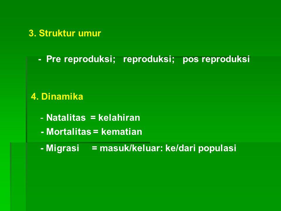 3. Struktur umur - Pre reproduksi; reproduksi; pos reproduksi 4. Dinamika - Natalitas = kelahiran - Mortalitas = kematian - Migrasi = masuk/keluar: ke