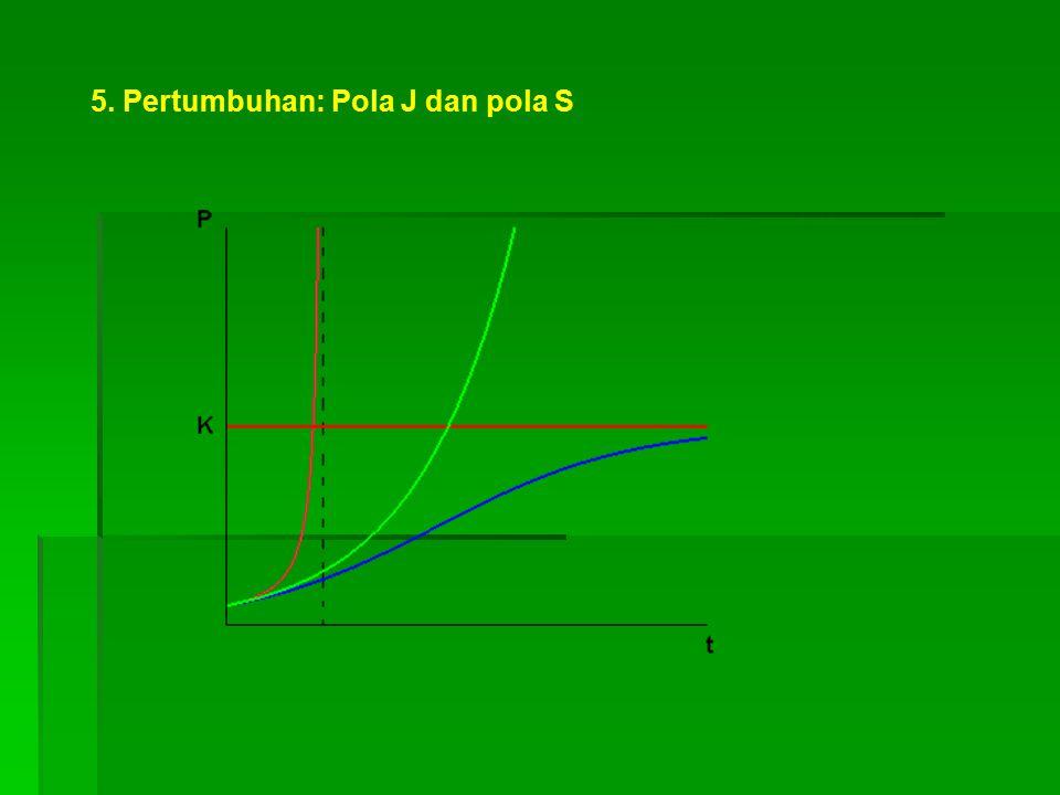 5. Pertumbuhan: Pola J dan pola S