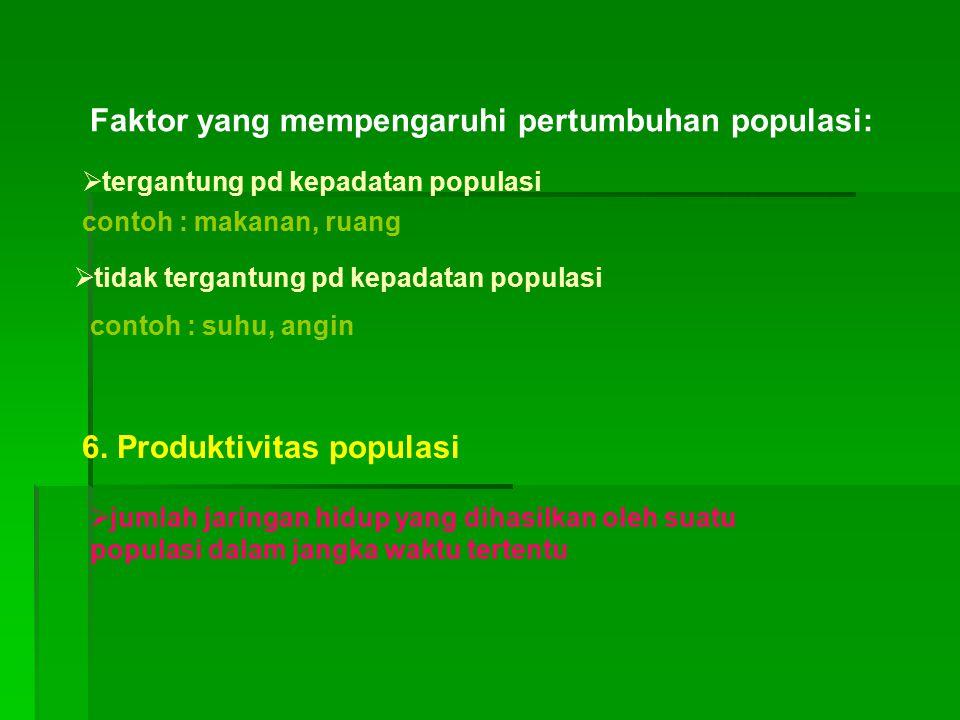 Faktor yang mempengaruhi pertumbuhan populasi: 6. Produktivitas populasi  tergantung pd kepadatan populasi  tidak tergantung pd kepadatan populasi c