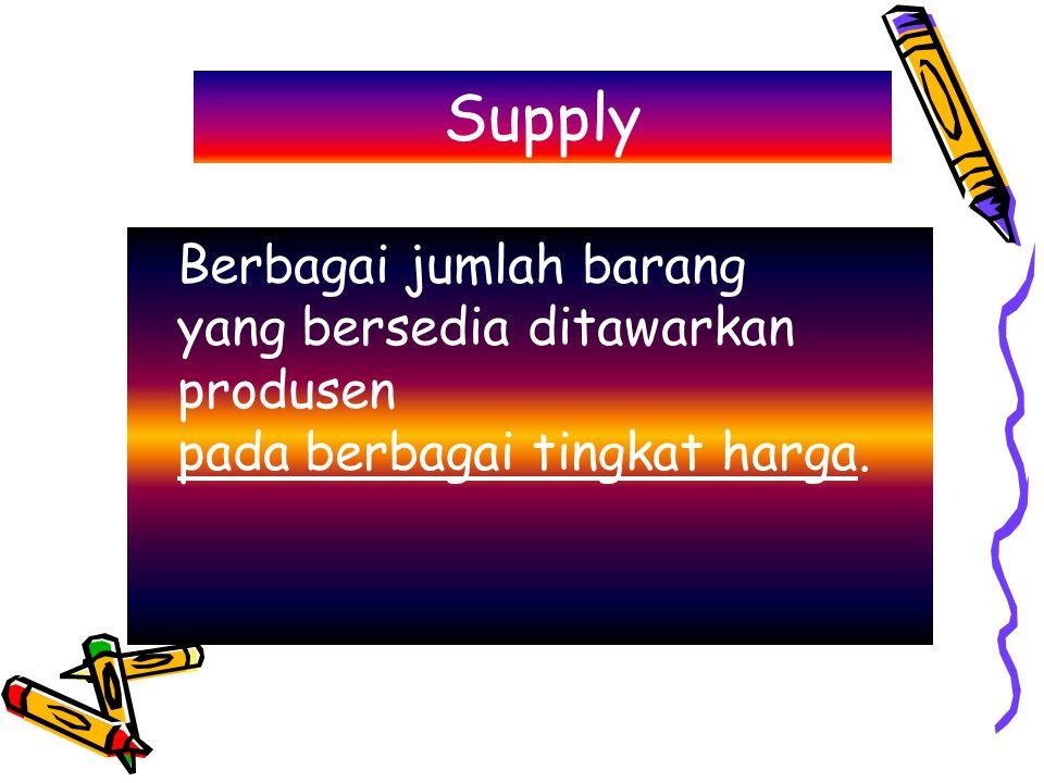Supply Berbagai jumlah barang yang bersedia ditawarkan produsen pada berbagai tingkat harga.