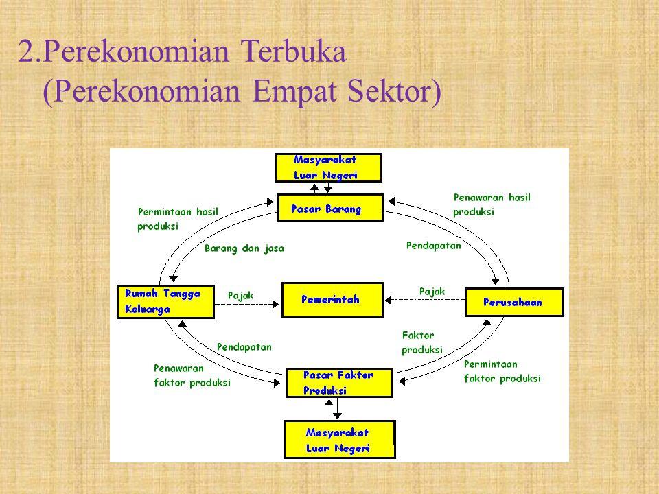 2.Perekonomian Terbuka (Perekonomian Empat Sektor)