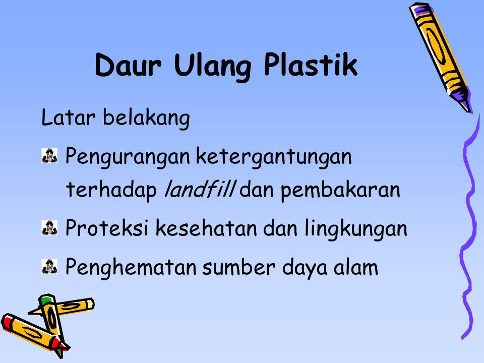 Daur Ulang Plastik Latar belakang Pengurangan ketergantungan terhadap landfill dan pembakaran Proteksi kesehatan dan lingkungan Penghematan sumber daya alam