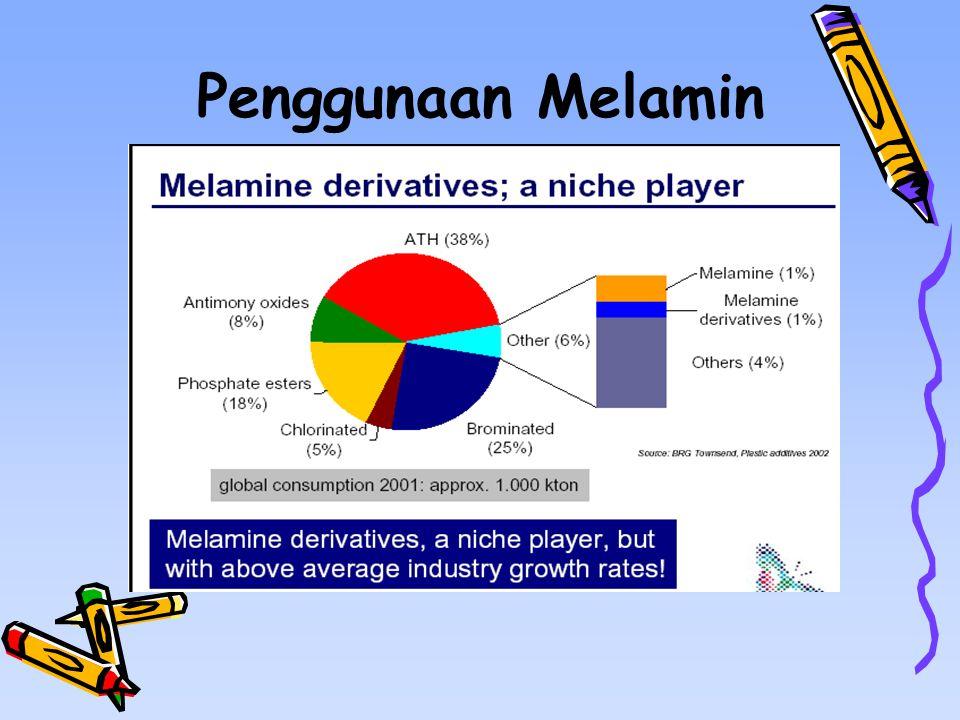 Penggunaan Melamin