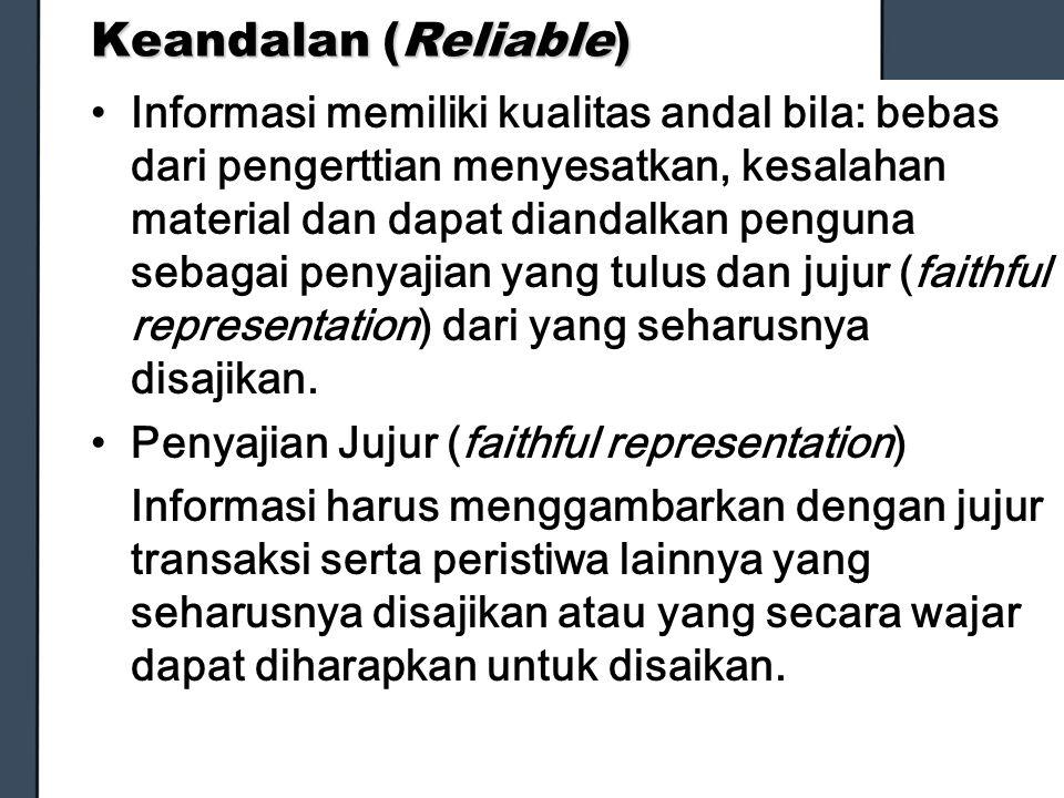 Keandalan (Reliable) Informasi memiliki kualitas andal bila: bebas dari pengerttian menyesatkan, kesalahan material dan dapat diandalkan penguna sebag