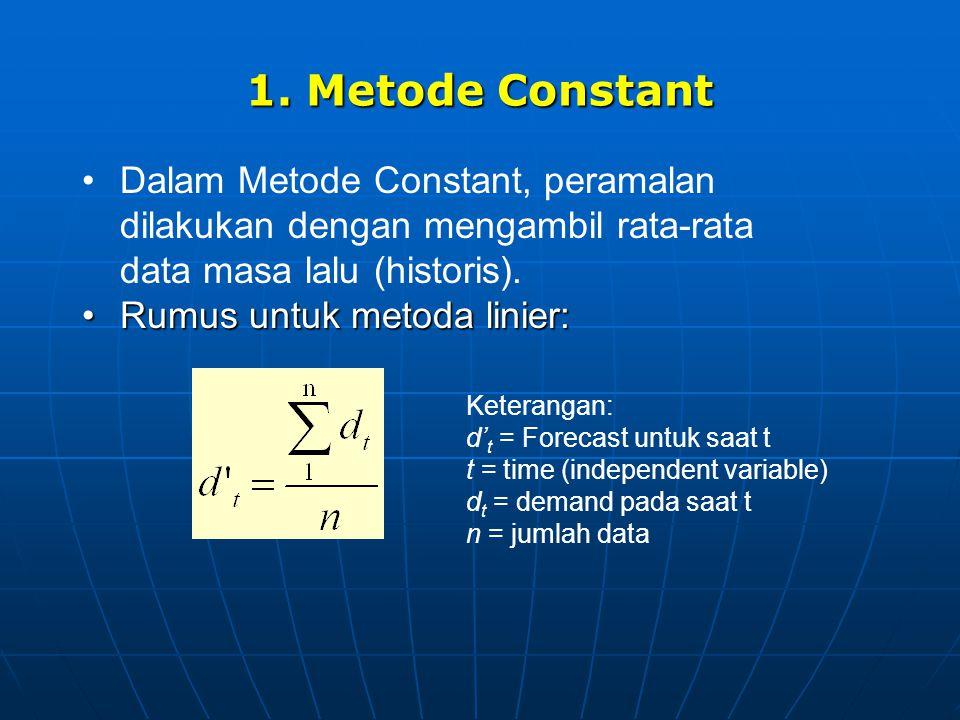 1. Metode Constant Dalam Metode Constant, peramalan dilakukan dengan mengambil rata-rata data masa lalu (historis). Rumus untuk metoda linier:Rumus un