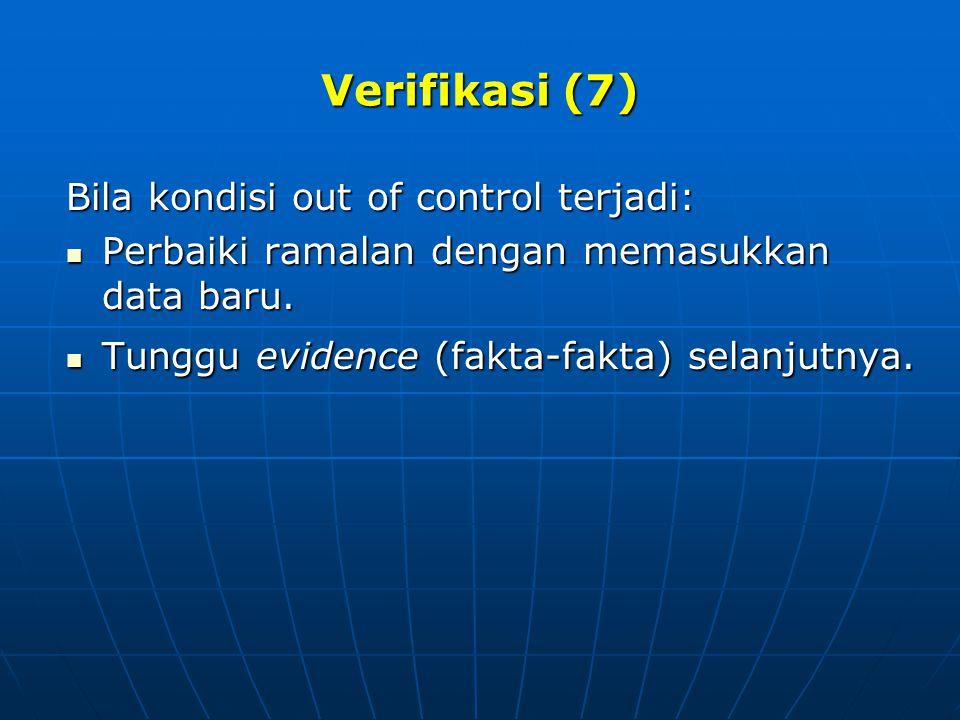 Verifikasi (7) Bila kondisi out of control terjadi: Perbaiki ramalan dengan memasukkan data baru. Perbaiki ramalan dengan memasukkan data baru. Tunggu