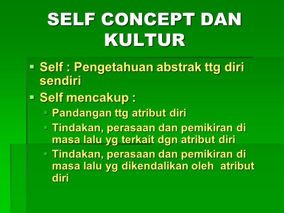 SELF CONCEPT DAN KULTUR  Self : Pengetahuan abstrak ttg diri sendiri  Self mencakup :  Pandangan ttg atribut diri  Tindakan, perasaan dan pemikiran di masa lalu yg terkait dgn atribut diri  Tindakan, perasaan dan pemikiran di masa lalu yg dikendalikan oleh atribut diri