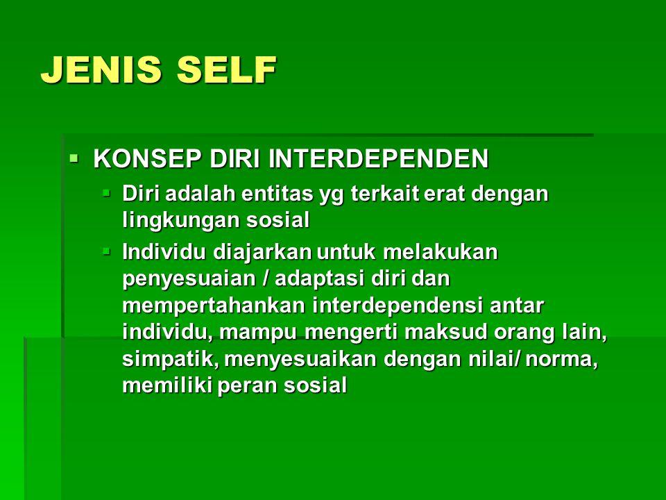 JENIS SELF  KONSEP DIRI INTERDEPENDEN  Diri adalah entitas yg terkait erat dengan lingkungan sosial  Individu diajarkan untuk melakukan penyesuaian / adaptasi diri dan mempertahankan interdependensi antar individu, mampu mengerti maksud orang lain, simpatik, menyesuaikan dengan nilai/ norma, memiliki peran sosial